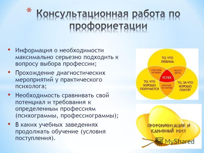 Информация о необходимости максимально серьезно подходить к вопросу выбора профессии; Прохождение диагностических мероприятий у практического психолога; Необходимость сравнивать свой потенциал и требования к определенным профессиям (психограммы, проф