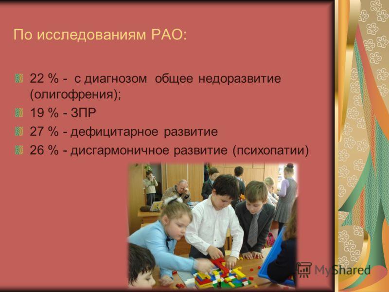 По исследованиям РАО: 22 % - с диагнозом общее недоразвитие (олигофрения); 19 % - ЗПР 27 % - дефицитарное развитие 26 % - дисгармоничное развитие (психопатии)