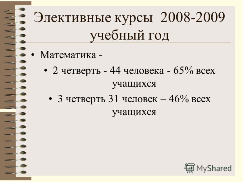 Элективные курсы 2008-2009 учебный год Математика - 2 четверть - 44 человека - 65% всех учащихся 3 четверть 31 человек – 46% всех учащихся