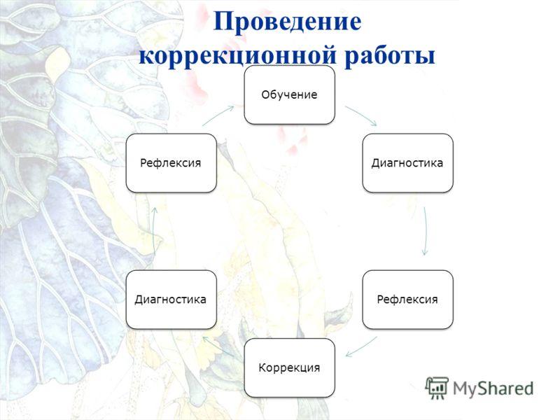 Проведение коррекционной работы ОбучениеДиагностикаРефлексияКоррекцияДиагностикаРефлексия