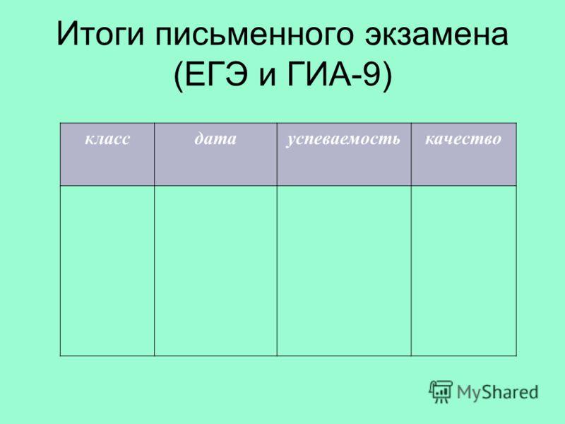 Итоги письменного экзамена (ЕГЭ и ГИА-9) классдатауспеваемостькачество