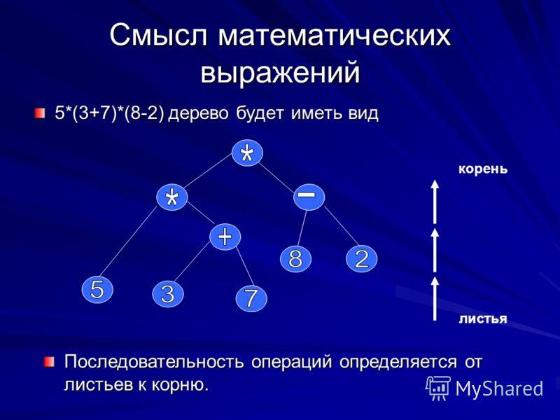 Смысл математических выражений 5*(3+7)*(8-2) дерево будет иметь вид Последовательность операций определяется от листьев к корню. листья корень
