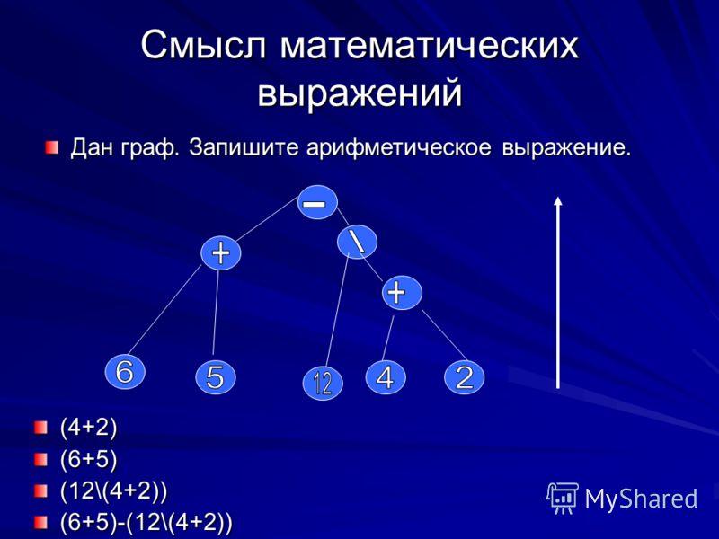Смысл математических выражений (4+2)(6+5) (12\(4+2)) (6+5)-(12\(4+2)) Дан граф. Запишите арифметическое выражение.