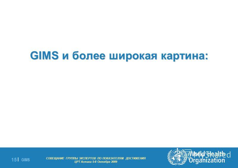 GIMS - EXPERT GROUP MEETING ON MDG INDICATORS Astana 5-8 October 2009 15 | GIMS и более широкая картина: СОВЕЩАНИЕ ГРУППЫ ЭКСПЕРТОВ ПО ПОКАЗАТЕЛЯМ ДОСТИЖЕНИЯ ЦРТ Астана 5-8 Октября 2009