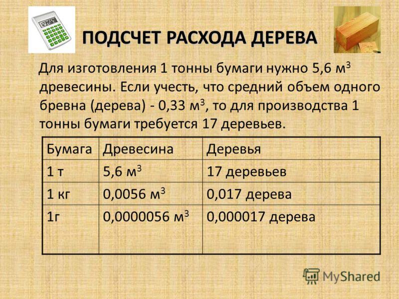 ПОДСЧЕТ РАСХОДА ДЕРЕВА Для изготовления 1 тонны бумаги нужно 5,6 м 3 древесины. Если учесть, что средний объем одного бревна (дерева) - 0,33 м 3, то для производства 1 тонны бумаги требуется 17 деревьев. БумагаДревесинаДеревья 1 т5,6 м 3 17 деревьев