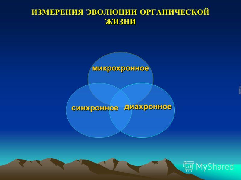 ИЗМЕРЕНИЯ ЭВОЛЮЦИИ ОРГАНИЧЕСКОЙ ЖИЗНИ микрохронное диахронное синхронное