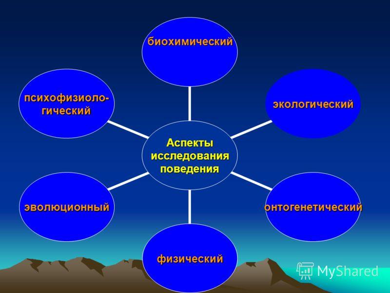 Аспектыисследованияповедения биохимический экологический онтогенетический физический эволюционный психофизиоло-гический