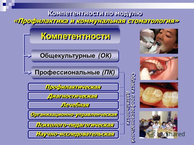Компетентности по модулю «Профилактика и коммунальная стоматология» Компетентности по модулю «Профилактика и коммунальная стоматология» КомпетентностиКомпетентности Общекультурные (ОК) Профессиональные (ПК) ПрофилактическаяПрофилактическая ЛечебнаяЛе