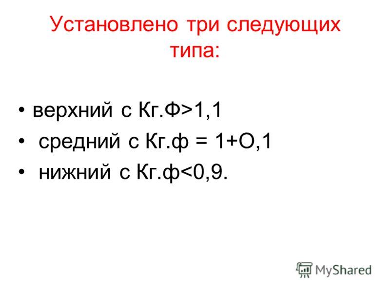 Установлено три следующих типа: верхний с Кг.Ф>1,1 средний с Кг.ф = 1+О,1 нижний с Кг.ф