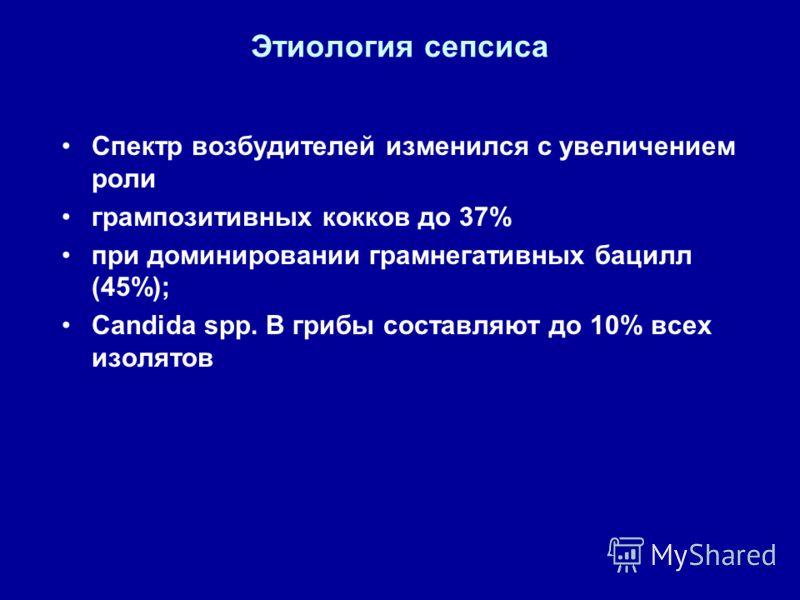 Этиология сепсиса Спектр возбудителей изменился с увеличением роли грампозитивных кокков до 37% при доминировании грамнегативных бацилл (45%); Candida spp. B грибы составляют до 10% всех изолятов