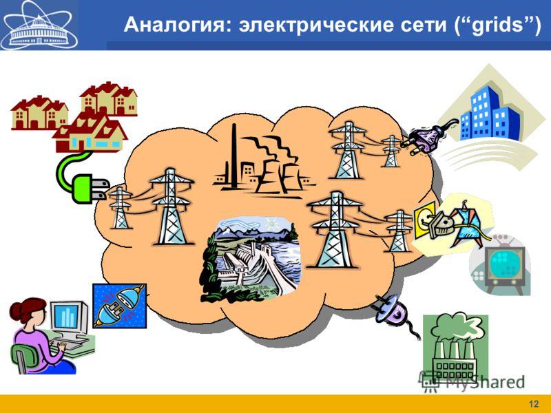 Аналогия: электрические сети (grids) 12