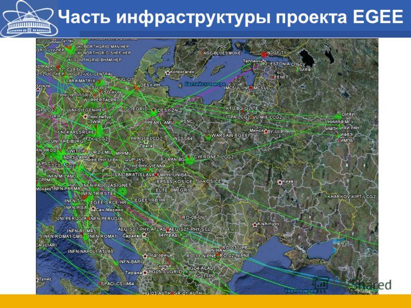 Часть инфраструктуры проекта EGEE