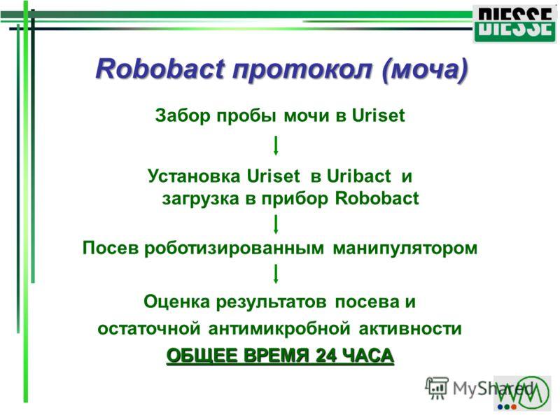 Robobact протокол (моча) Забор пробы мочи в Uriset Установка Uriset в Uribact и загрузка в прибор Robobact Посев роботизированным манипулятором Оценка результатов посева и остаточной антимикробной активности ОБЩЕЕ ВРЕМЯ 24 ЧАСА