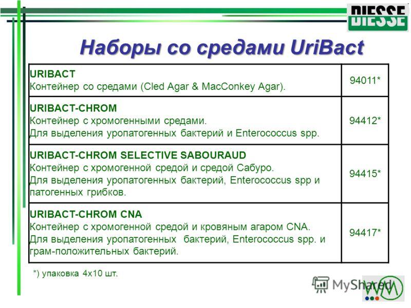 URIBACT Контейнер со средами (Cled Agar & MacConkey Agar). 94011* URIBACT-CHROM Контейнер с хромогенными средами. Для выделения уропатогенных бактерий и Enterococcus spp. 94412* URIBACT-CHROM SELECTIVE SABOURAUD Контейнер с хромогенной средой и средо