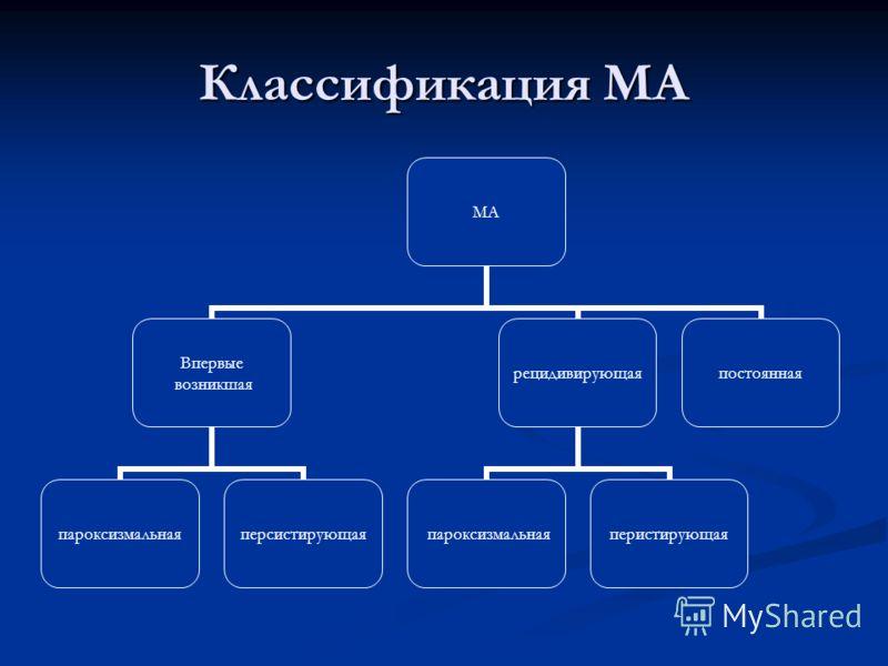 Классификация МА МА Впервые возникшая пароксизмальнаяперсистирующая рецидивирующая пароксизмальнаяперистирующая постоянная