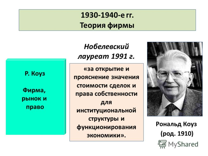 1930-1940-е гг. Теория фирмы Рональд Коуз (род. 1910) «за открытие и прояснение значения стоимости сделок и права собственности для институциональной структуры и функционирования экономики». Нобелевский лауреат 1991 г. Р. Коуз Фирма, рынок и право