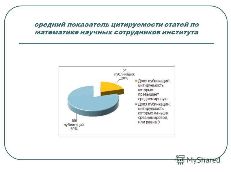 средний показатель цитируемости статей по математике научных сотрудников института