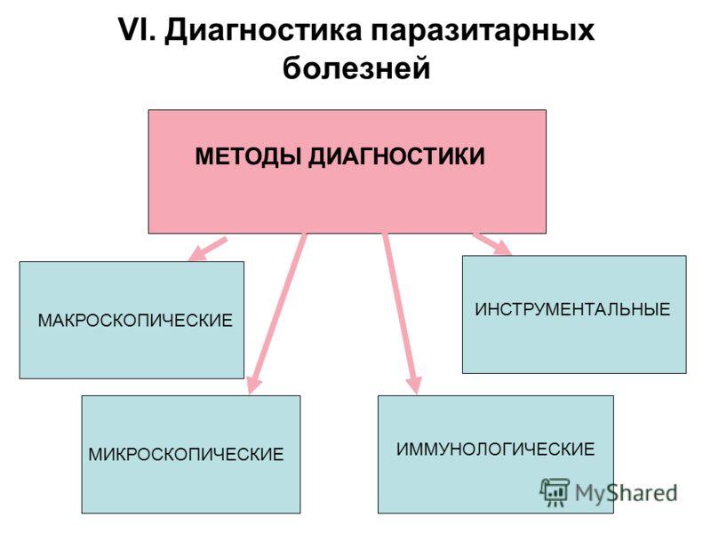 VI. Диагностика паразитарных болезней МЕТОДЫ ДИАГНОСТИКИ МАКРОСКОПИЧЕСКИЕ МИКРОСКОПИЧЕСКИЕ ИММУНОЛОГИЧЕСКИЕ ИНСТРУМЕНТАЛЬНЫЕ