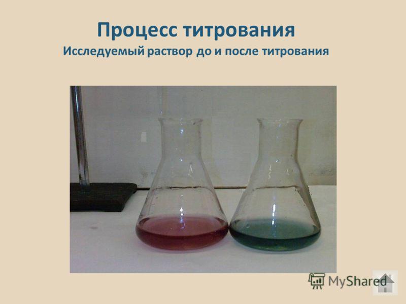 Процесс титрования Исследуемый раствор до и после титрования