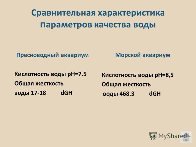 Сравнительная характеристика п араметров качества воды Пресноводный аквариум Кислотность воды рН=7.5 Общая жесткость воды 17-18 dGH Морской аквариум Кислотность воды рН=8,5 Общая жесткость воды 468.3 dGH