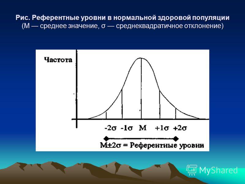 Рис. Референтные уровни в нормальной здоровой популяции (М среднее значение, σ среднеквадратичное отклонение)