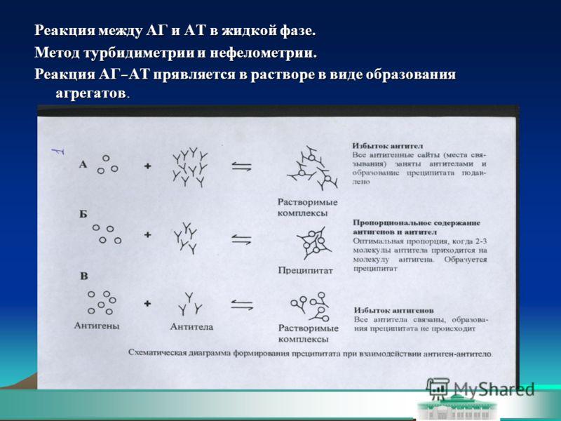 Реакция между АГ и АТ в жидкой фазе. Метод турбидиметрии и нефелометрии. Реакция АГ - АТ прявляется в растворе в виде образования агрегатов.