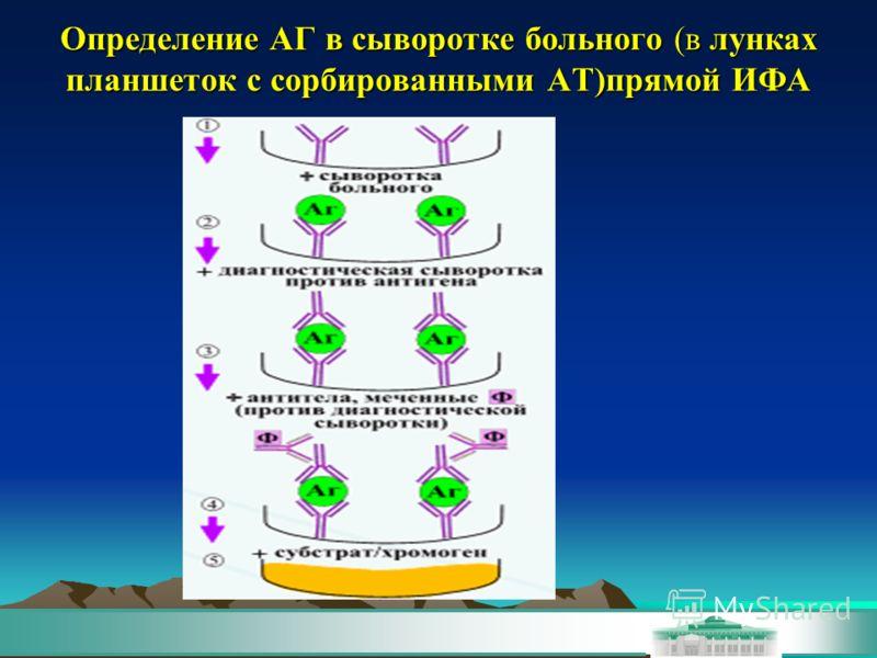 Определение АГ в сыворотке больного (в лунках планшеток с сорбированными АТ)прямой ИФА