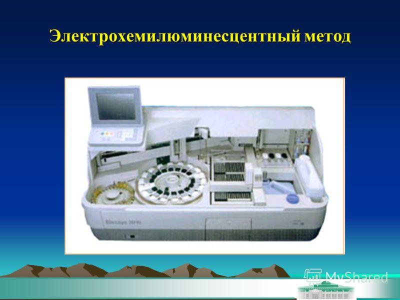 Электрохемилюминесцентный метод