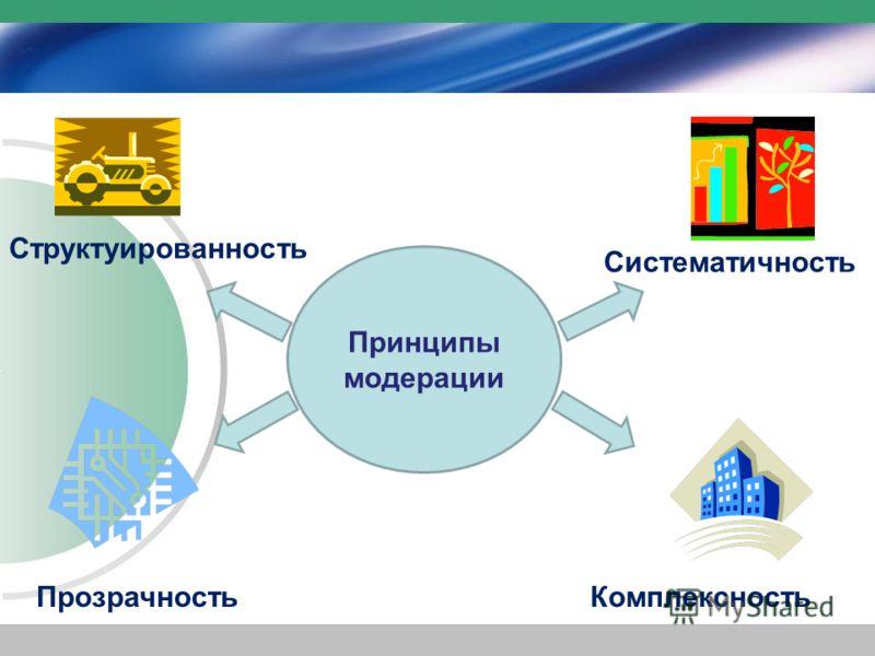 Принципы модерации Структуированность Прозрачность Систематичность Комплексность