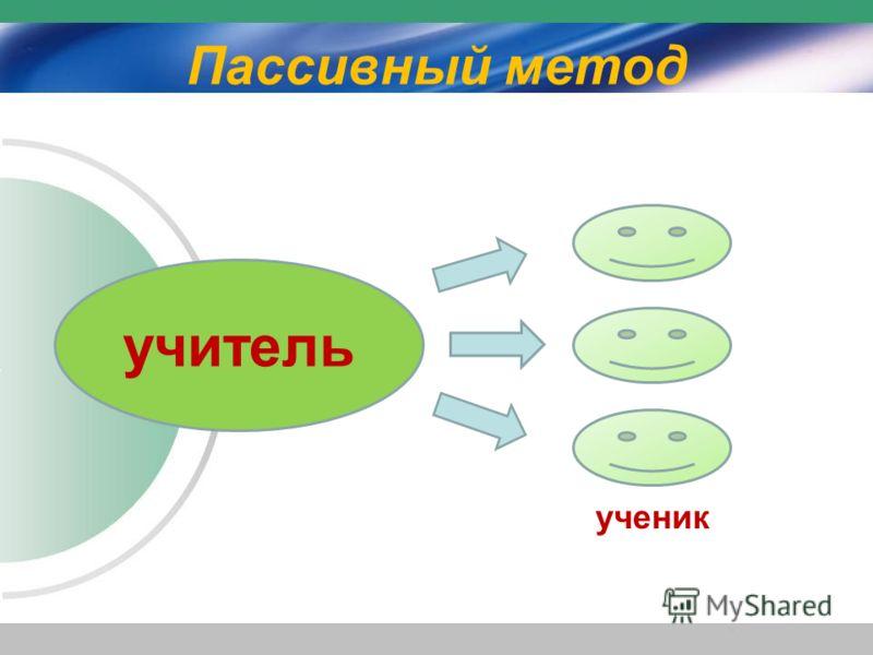 Пассивный метод учитель ученик
