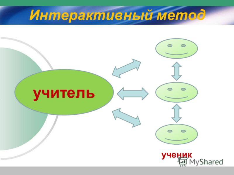 Интерактивный метод учитель ученик