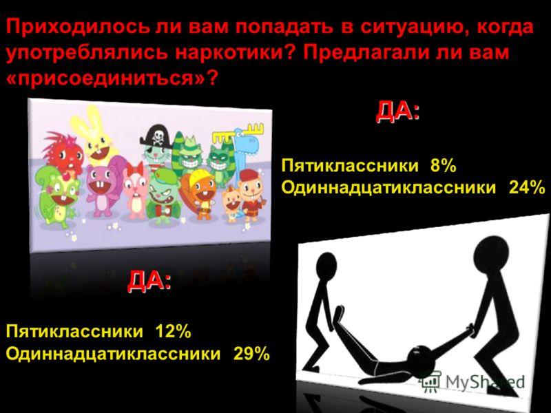 Приходилось ли вам попадать в ситуацию, когда употреблялись наркотики? Предлагали ли вам «присоединиться»? ДА: ДА: Пятиклассники 12% Одиннадцатиклассники 29% ДА: ДА: Пятиклассники 8% Одиннадцатиклассники 24%