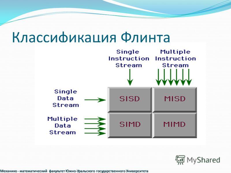 Классификация Флинта Механико - математический факультет Южно-Уральского государственного Университета