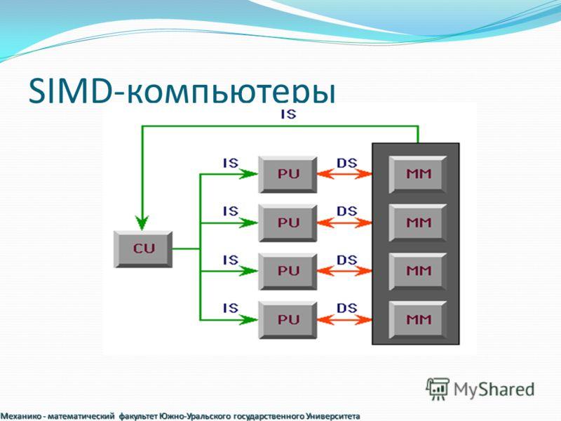 SIMD-компьютеры Механико - математический факультет Южно-Уральского государственного Университета