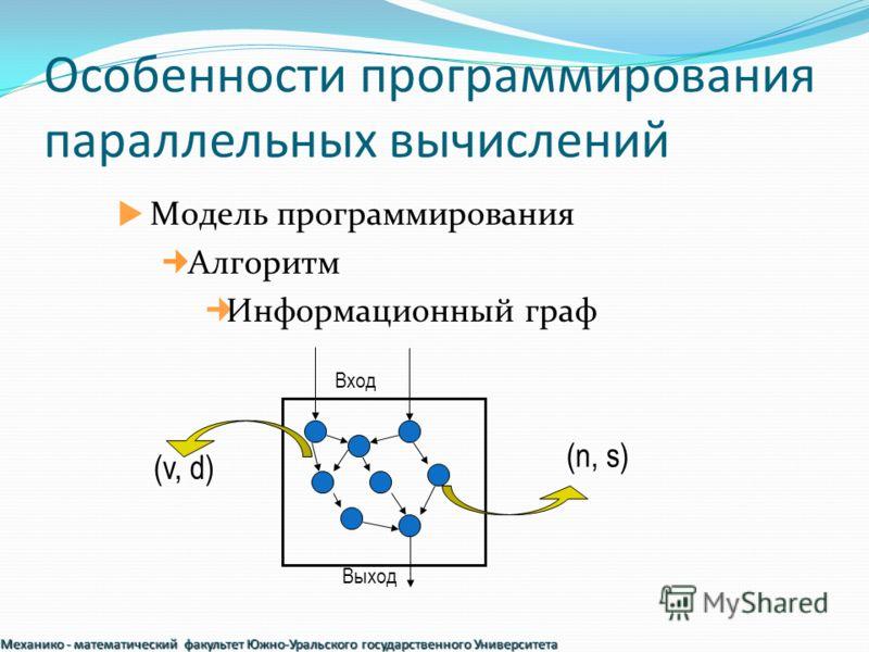 Особенности программирования параллельных вычислений Модель программирования Алгоритм Информационный граф Вход Выход (n, s) (v, d) Механико - математический факультет Южно-Уральского государственного Университета