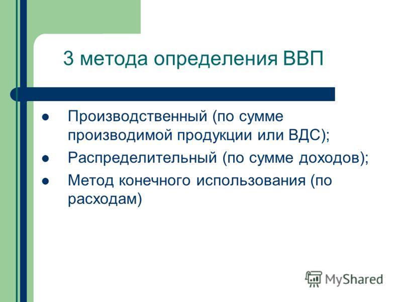 3 метода определения ВВП Производственный (по сумме производимой продукции или ВДС); Распределительный (по сумме доходов); Метод конечного использования (по расходам)