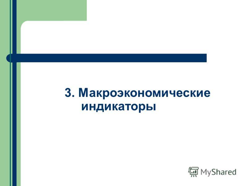 3. Макроэкономические индикаторы