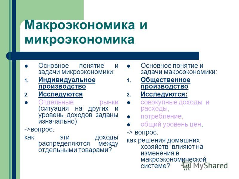 Макроэкономика и микроэкономика Основное понятие и задачи микроэкономики: 1. Индивидуальное производство 2. Исследуются Отдельные рынки (ситуация на других и уровень доходов заданы изначально) ->вопрос: как эти доходы распределяются между отдельными