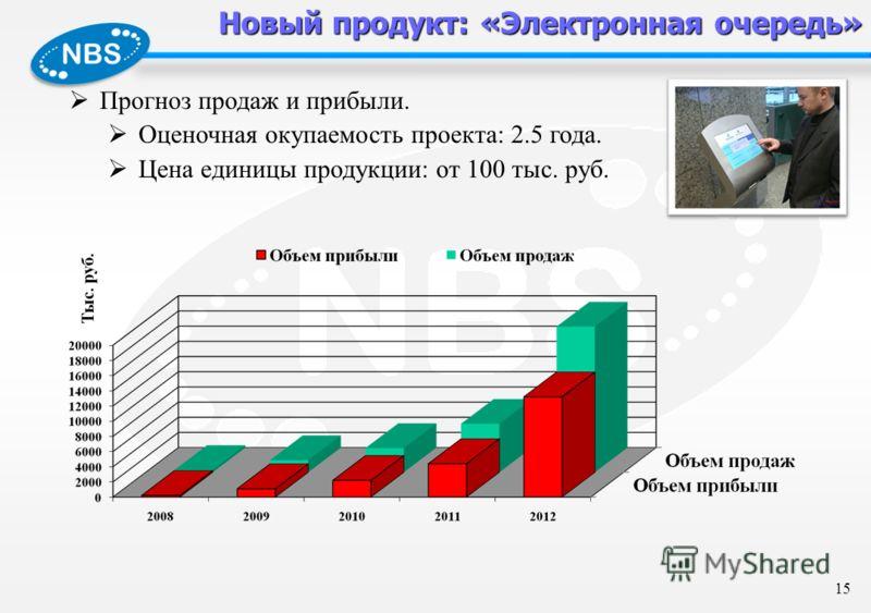 Прогноз продаж и прибыли. Оценочная окупаемость проекта: 2.5 года. Цена единицы продукции: от 100 тыс. руб. Новый продукт: «Электронная очередь» 15
