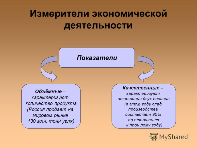 Измерители экономической деятельности Объёмные – характеризуют количество продукта (Россия продает на мировом рынке 130 млн. тонн угля) Качественные – характеризуют отношения двух величин (в этом году спад производства составляет 90% по отношению к п