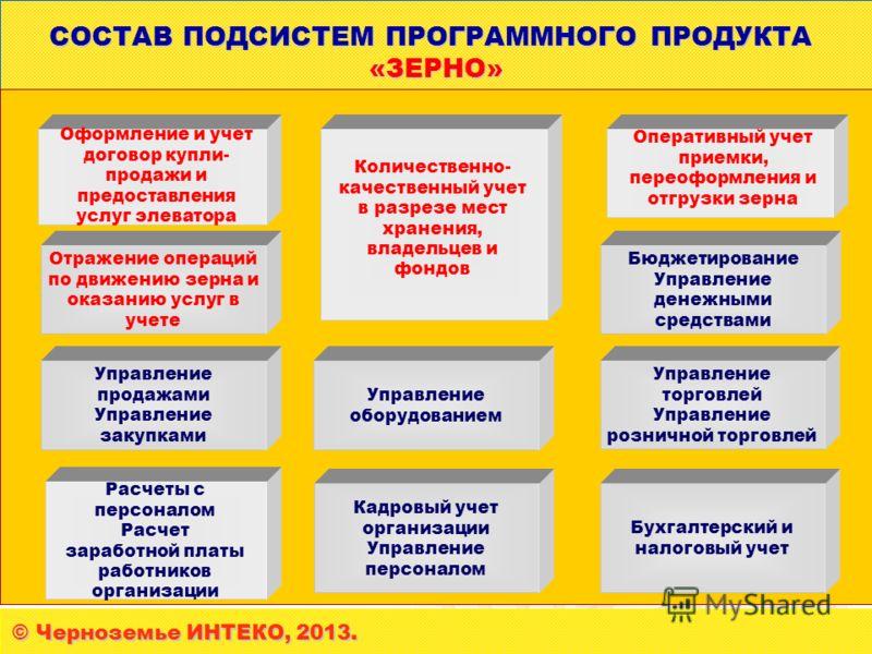 1C:ПРЕДПРИЯТИЕ 8.0. УПРАВЛЕНИЕ ПРОИЗВОДСТВЕННЫМ ПРЕДПРИЯТИЕМ Позиционирование продукта © Черноземье ИНТЕКО, 2013. СОСТАВ ПОДСИСТЕМ ПРОГРАММНОГО ПРОДУКТА «ЗЕРНО» Расчеты с персоналом Расчет заработной платы работников организации Бухгалтерский и налог