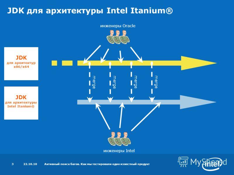 JDK для архитектуры Intel Itanium® 22.10.10Активный поиск багов. Как мы тестировали один известный продукт3 JDK для архитектур x86/x64 JDK для архитектуры Intel Itanium® merge инженеры Oracle инженеры Intel merge