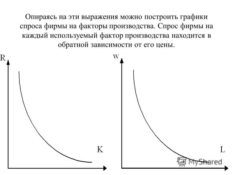 Опираясь на эти выражения можно построить графики спроса фирмы на факторы производства. Спрос фирмы на каждый используемый фактор производства находится в обратной зависимости от его цены.