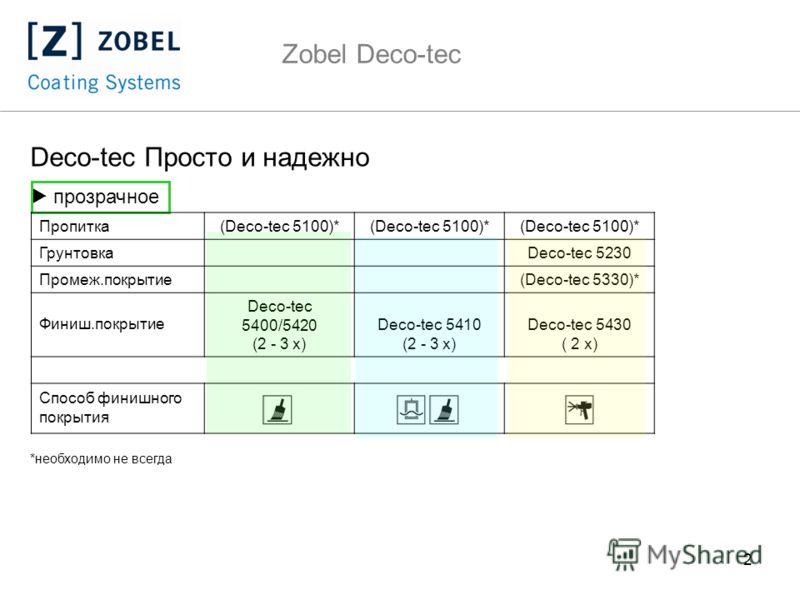 2 Zobel Deco-tec Deco-tec Просто и надежно прозрачное *необходимо не всегда Пропитка(Deco-tec 5100)* Грунтовка Deco-tec 5230 Промеж.покрытие (Deco-tec 5330)* Финиш.покрытие Deco-tec 5400/5420 (2 - 3 x) Deco-tec 5410 (2 - 3 x) Deco-tec 5430 ( 2 x) Спо