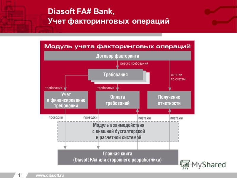 _____ _______ Первый уровень Второй уровень Третий уровень 11 www.diasoft.ru Diasoft FA# Bank, Учет факторинговых операций