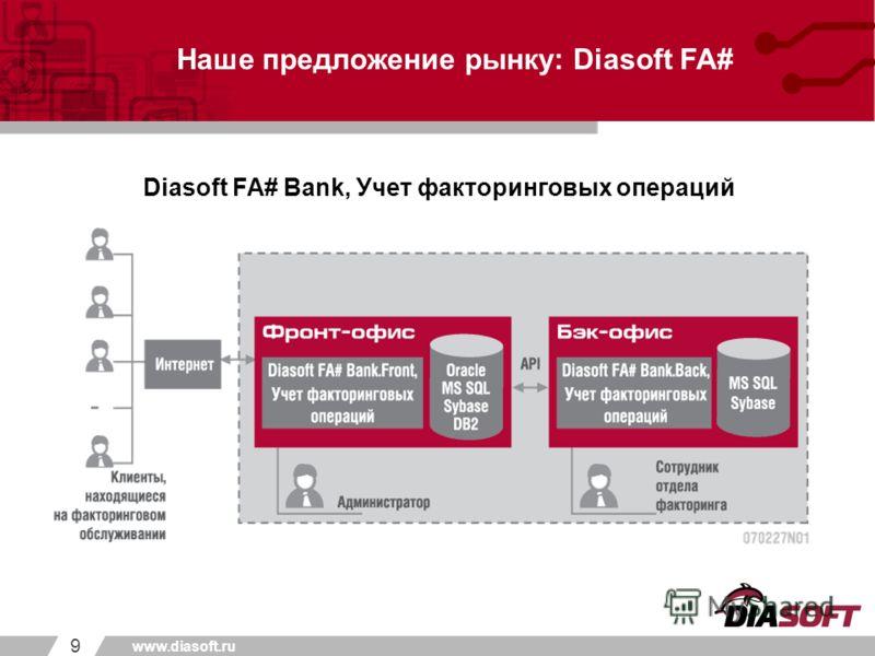 _____ _______ Первый уровень Второй уровень Третий уровень 9 www.diasoft.ru Наше предложение рынку: Diasoft FA# Diasoft FA# Bank, Учет факторинговых операций