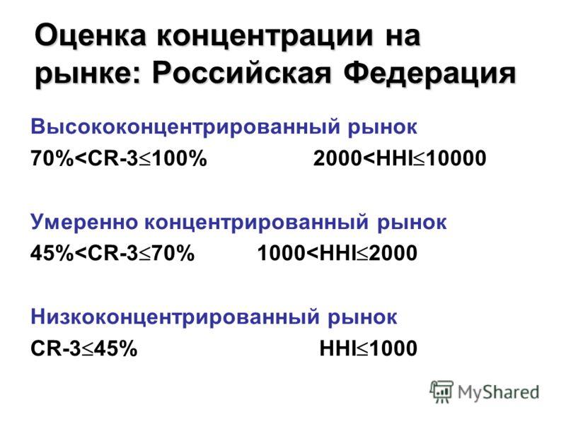 Оценка концентрации на рынке: Российская Федерация Высококонцентрированный рынок 70%