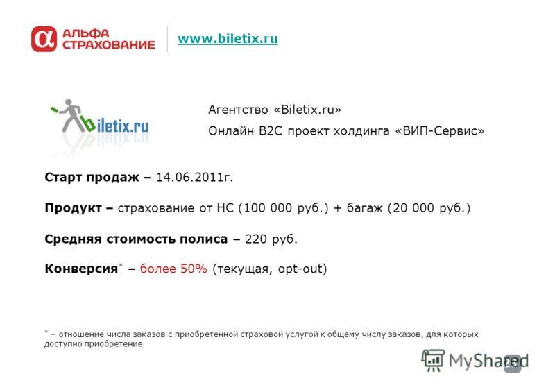 26 Агентство «Biletix.ru» Онлайн B2C проект холдинга «ВИП-Сервис» Старт продаж – 14.06.2011г. Продукт – страхование от НС (100 000 руб.) + багаж (20 000 руб.) Средняя стоимость полиса – 220 руб. Конверсия * – более 50% (текущая, opt-out) www.biletix.