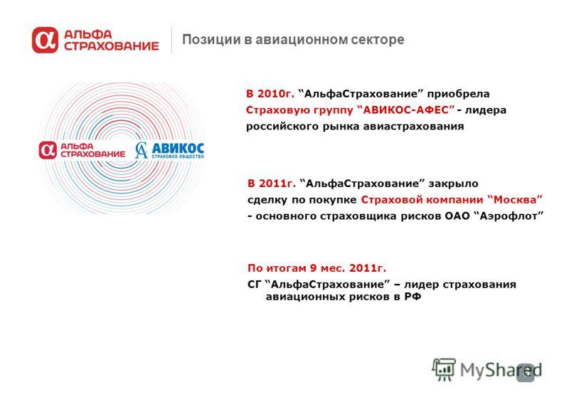 6 Позиции в авиационном секторе В 2010г. АльфаСтрахование приобрела Cтраховую группу АВИКОС-АФЕС - лидера российского рынка авиастрахования В 2011г. АльфаСтрахование закрыло сделку по покупке Страховой компании Москва - основного страховщика рисков О