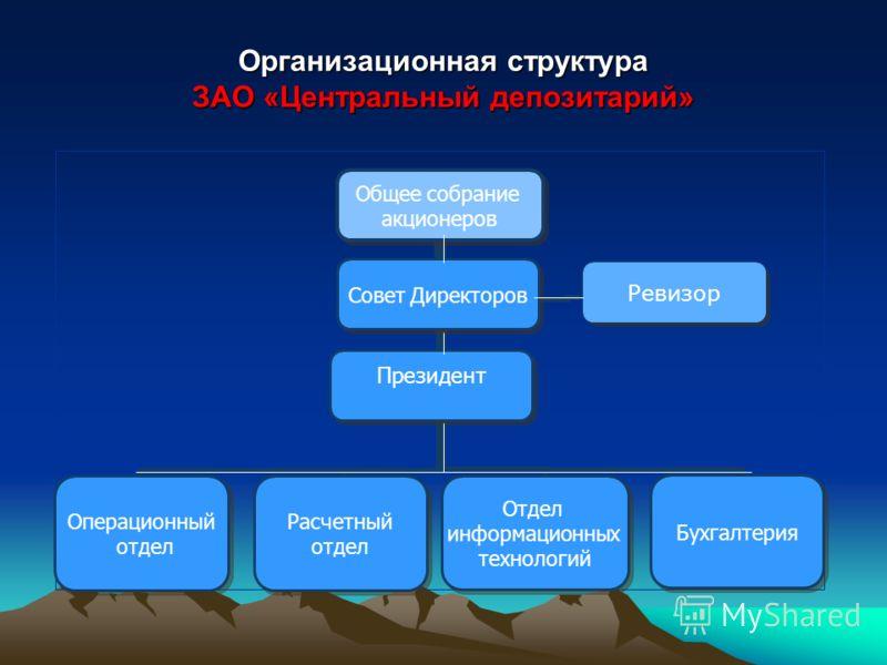 Организационная структура ЗАО «Центральный депозитарий» Президент